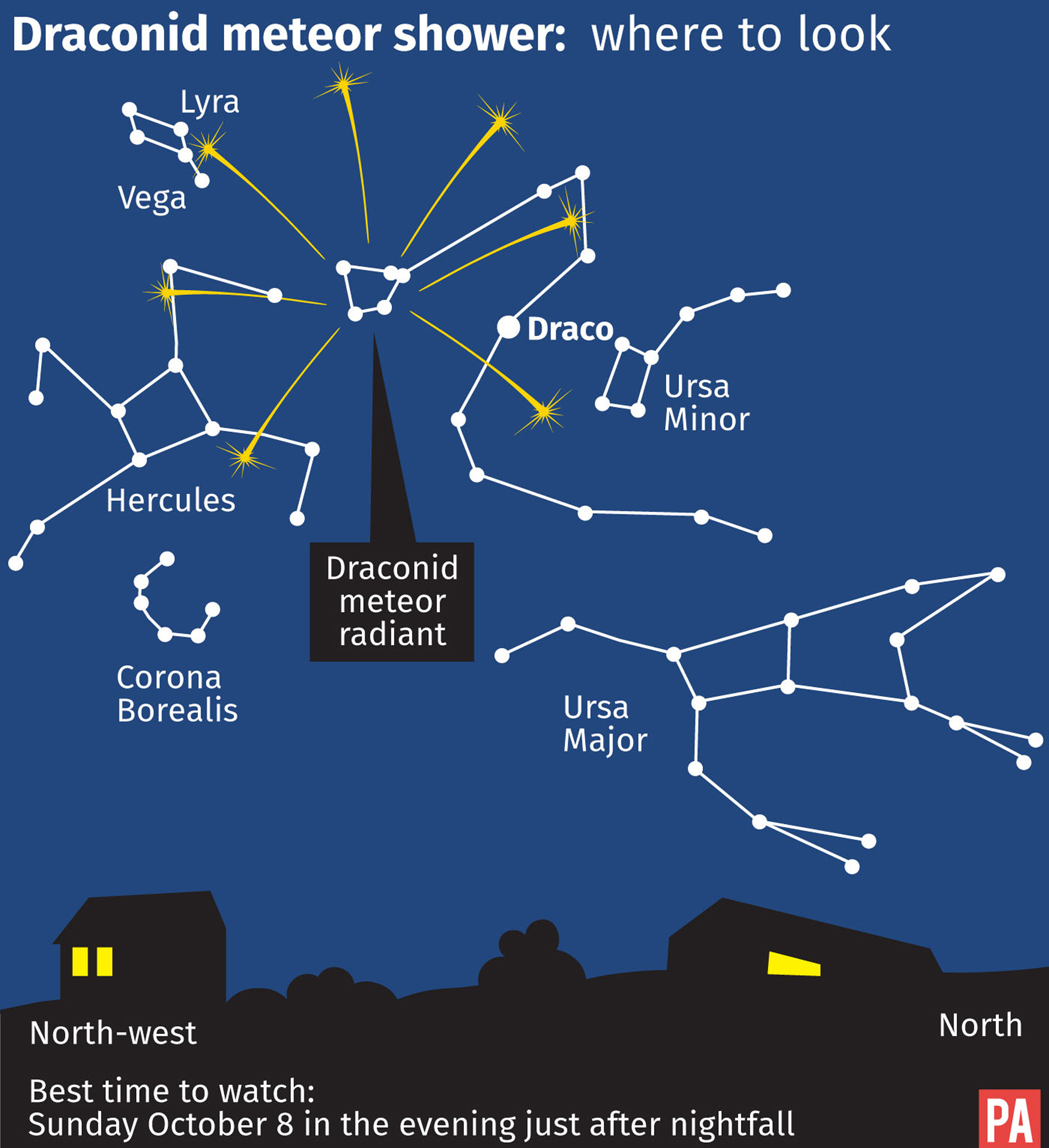 Draconid meteor shower - where to look. See story SCIENCE Meteor. Infographic from PA graphics